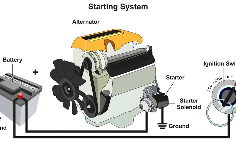 How Does A Car Battery Charge