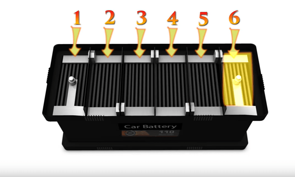 Structure Of A Car Battery