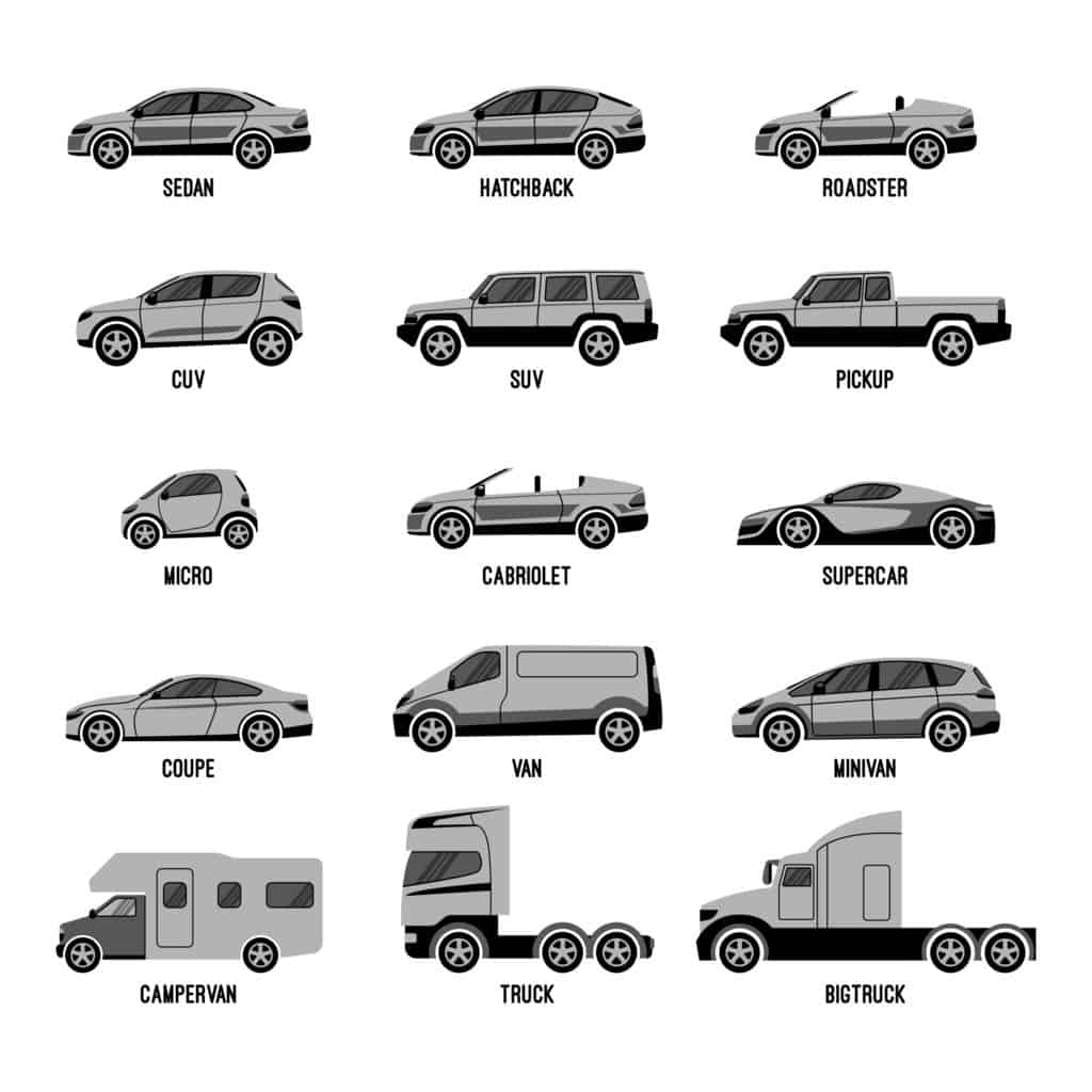 How Long Is A Car Average Car Length According To Types