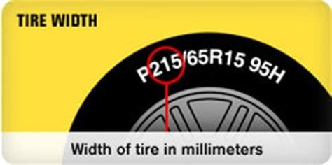 tire size explained