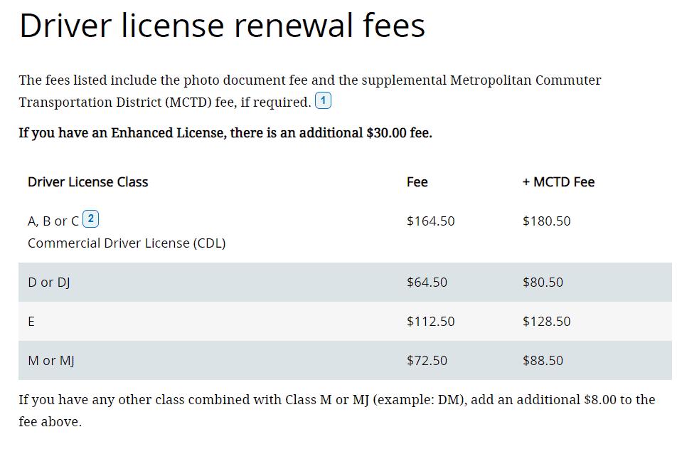 MCTD fee
